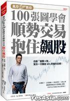 风控Ego教你100张图学会 顺势交易抱住飙股:自创「猎鹰9号」,帮你一次赚进50%的获利目标