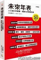 Wei Lai Nian Biao : Ren Kou Jian Shao De Chong Ji , Gao Ling Hua De Zhu Jing Wei Ji